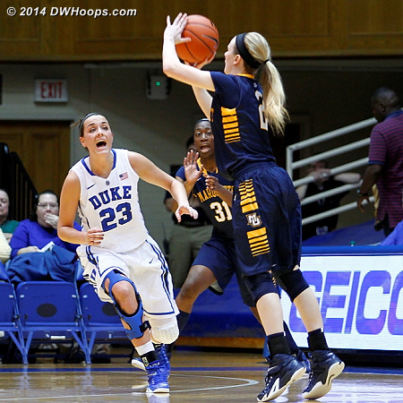 Marquette had a number of open looks behind the arc but wouldn't start converting until the second half  - Duke Tags: #23 Rebecca Greenwell