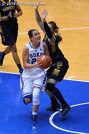 Greenwell shot well from distance and attacked the basket frequently, finishing with a game-high 22 points  - Duke Tags: #23 Rebecca Greenwell
