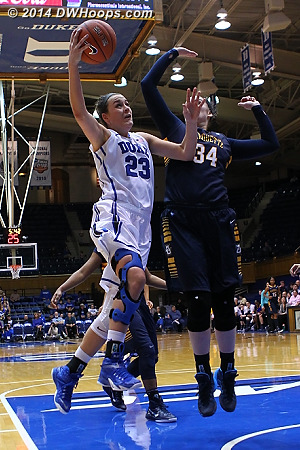 Greenwell takes it to the hoop  - Duke Tags: #23 Rebecca Greenwell