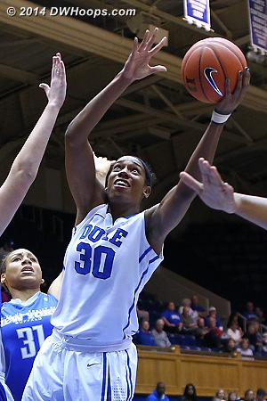 Amber scored on back-to-back possessions early in the first half, but that was it  - Duke Tags: #30 Amber Henson