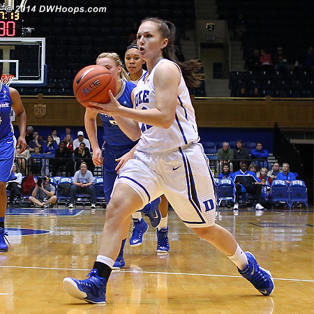 Mercedes Riggs saw significant minutes in the first half, as did many Duke players deeper in the usual rotation.  - Duke Tags: #12 Mercedes Riggs