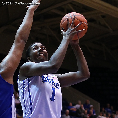Williams' 12 first half points helped Duke maintain a working margin.  - Duke Tags: #1 Elizabeth Williams