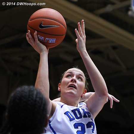Becca Greenwell notched her third double double of her freshman season, taking it to the basket when her outside shots didn't fall  - Duke Tags: #23 Rebecca Greenwell