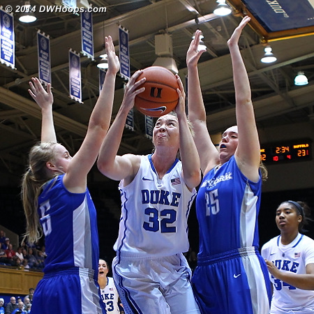 Erin Mathias played with increasing confidence, hitting double figures for the first time in her career  - Duke Tags: #32 Erin Mathias
