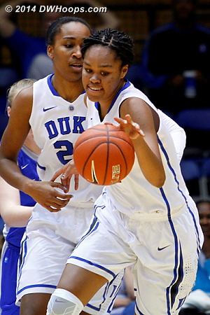 Azur? had 12 points, 7 boards, and 3 turnovers in just 7 minutes on the floor.  - Duke Tags: #11 Azurá Stevens