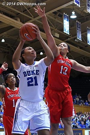 Kendall Cooper came off the bench to score five and grab five rebounds.  Fouls kept her from staying on the floor longer.  - Duke Tags: #21 Kendall McCravey-Cooper