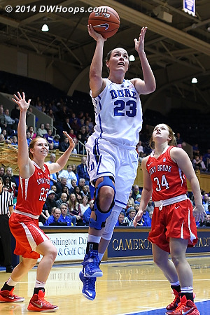 Greenwell recovered from 0-7 first half shooting to reach double digits for her fifth straight game.  - Duke Tags: #23 Rebecca Greenwell