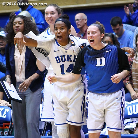 Count it!  - Duke Tags: Duke Bench, #14 Ka'lia Johnson, #35 Jenna Frush