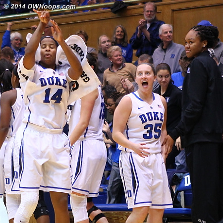 One last bit of hijinks for Johnson and Frush  - Duke Tags: #14 Ka'lia Johnson, #35 Jenna Frush
