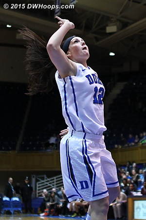 Riggs followed up a missed three with a missed layup, but contributed in other ways  - Duke Tags: #12 Mercedes Riggs