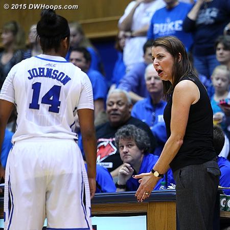 Wake is mounting a comeback  - Duke Tags: Joanne P. McCallie , #14 Ka'lia Johnson