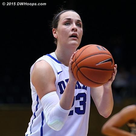 DWHoops Photo  - Duke Tags: #23 Rebecca Greenwell