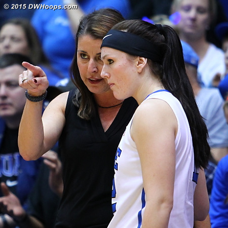 Former point guard Coach P shares some fine points with Mercedes Riggs  - Duke Tags: Joanne P. McCallie , #12 Mercedes Riggs
