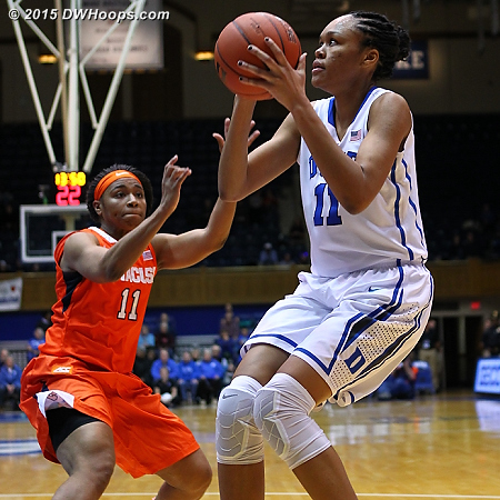 Stevens tweaked her foot sometime in the first half and wasn't nearly as confident thereafter, scoring only 2 points in the final 37 minutes  - Duke Tags: #11 Azurá Stevens