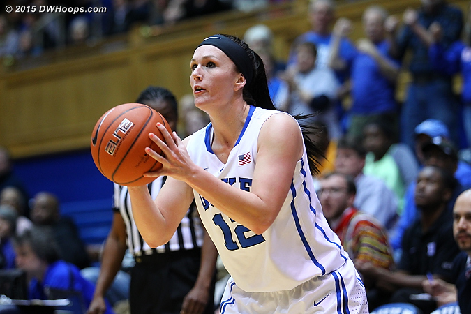 Riggs three with 7:22 left put Duke up 65-53.  After that, it was hang on for dear life.  - Duke Tags: #12 Mercedes Riggs