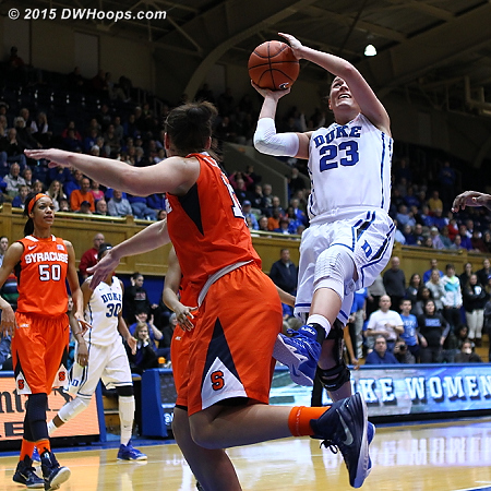 Greenwell missed this shot with 26 ticks left, but was fouled on the rebound and sent to the line  - Duke Tags: #23 Rebecca Greenwell