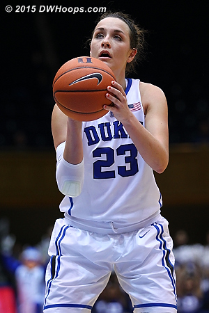 Greenwell made both free throws, staking Duke a late 74-72 lead against a team with 13 treys already.  - Duke Tags: #23 Rebecca Greenwell