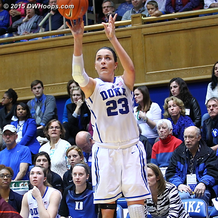 Becca nails a three in front of the Duke bench, part of her game high 21  - Duke Tags: #23 Rebecca Greenwell