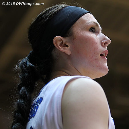 DWHoops Photo  - Duke Tags: #12 Mercedes Riggs