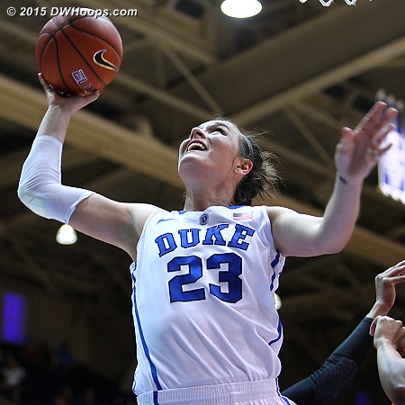 Becca joins the parade of Blue Devils attacking the rim  - Duke Tags: #23 Rebecca Greenwell