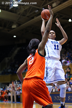 Stevens scored a career-high 20 points on 9-13 shooting, her 13th time in double digits.  - Duke Tags: #11 Azur� Stevens