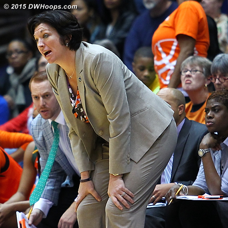 Miami coach Katie Meier reacts after a Hurricanes shot clock violation
