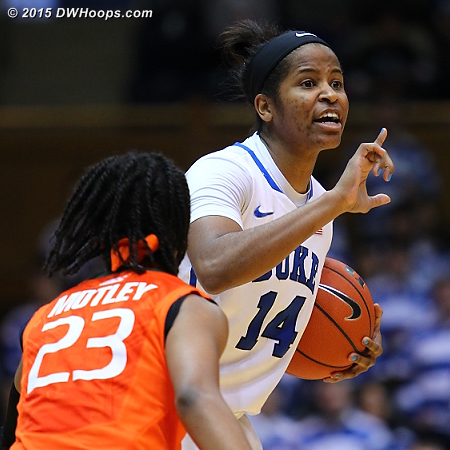 Ka'lia had a quietly efficient game - 9 points on 4-6 shooting, 7 boards, 4 assists vs. 1 turnover  - Duke Tags: #14 Ka'lia Johnson