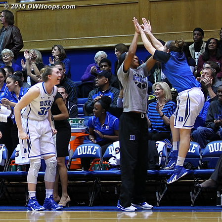 Bench hops from Jenna to high five Chidom, who should return to the lineup at Boston College on Thursday  - Duke Tags: Duke Bench, #35 Jenna Frush, #22 Oderah Chidom, #32 Erin Mathias