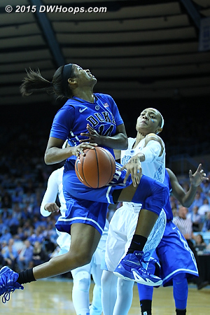 Stripped by Coleman's quick hands on the way up  - Duke Tags: #14 Ka'lia Johnson