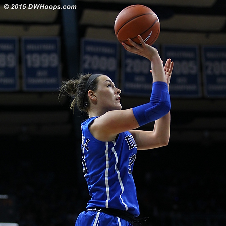 Greenwell made just enough shots and grabbed 14 rebounds - four more than Williams  - Duke Tags: #23 Rebecca Greenwell