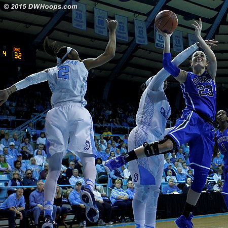 Greenwell's three points the hard way cut a once 12 point Tar Heel lead to five  - Duke Tags: #23 Rebecca Greenwell