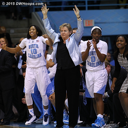 Coach Sylvia Hatchell and the Tar Heel bench recognize a three by Allisha Gray that kept Carolina in front