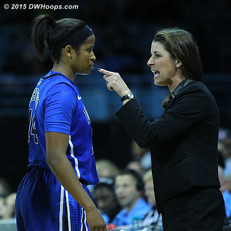 DWHoops Photo  - Duke Tags: Joanne P. McCallie , #14 Ka'lia Johnson