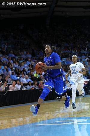 Ka'lia runs the open court after stealing the ball with Duke already up by seven in OT  - Duke Tags: #14 Ka'lia Johnson