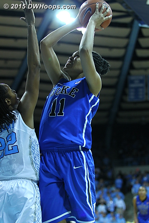Stevens hits Duke's final deuce, 72-66 Blue Devils  - Duke Tags: #11 Azurá Stevens