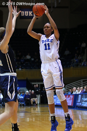 Azura led all scorers with 14 and all rebounders with 12  - Duke Tags: #11 Azur� Stevens