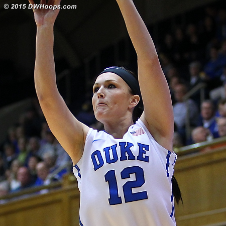 Riggs hit two threes but more importantly took good care of the basketball, just what Duke needs her to do  - Duke Tags: #12 Mercedes Riggs