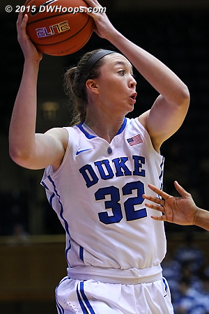 DWHoops Photo  - Duke Tags: #32 Erin Mathias