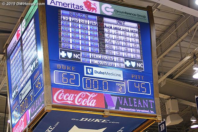 Ballgame! Duke moves to 15-6, 6-2 ACC