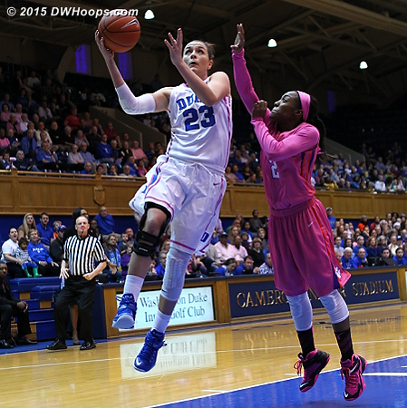 Greenwell scored 19 including this layup  - Duke Tags: #23 Rebecca Greenwell