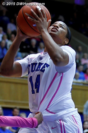 Johnson had only 5 points but collected six steals - Duke made 29 points off turnovers  - Duke Tags: #14 Ka'lia Johnson