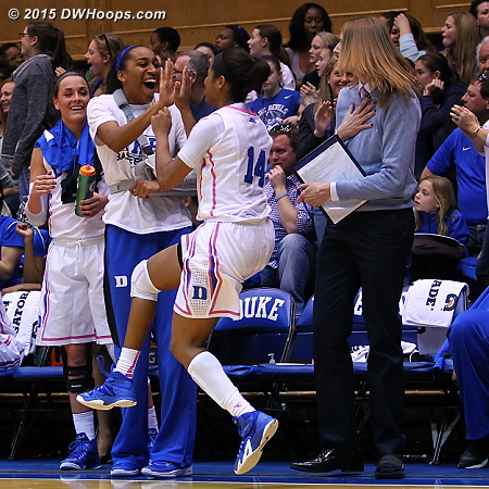 Bench celebrates a positively Brobdingnagian block by Cooper - note Chidom's shoulder harness  - Duke Tags: #23 Rebecca Greenwell, #22 Oderah Chidom, #14 Ka'lia Johnson, Michele Van Gorp