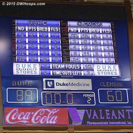 Ballgame - Duke 89, Clemson 60
