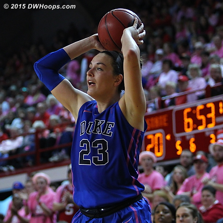 DWHoops Photo  - Duke Tags: #23 Rebecca Greenwell