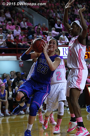 Greenwell finished with 16 points but this layup was a miss  - Duke Tags: #23 Rebecca Greenwell