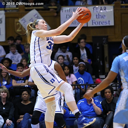 Erin Mathias continues to gain minutes by making an impact on the court  - Duke Tags: #32 Erin Mathias