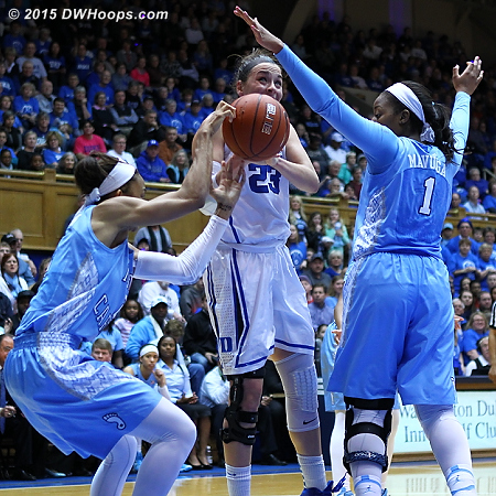 Swarming Tar Heel Defense  - Duke Tags: #23 Rebecca Greenwell - UNC Players: #1 Stephanie Mavunga, #2 Latifah Coleman