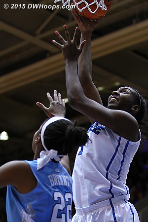 UNC had no answer for Williams  - Duke Tags: #1 Elizabeth Williams