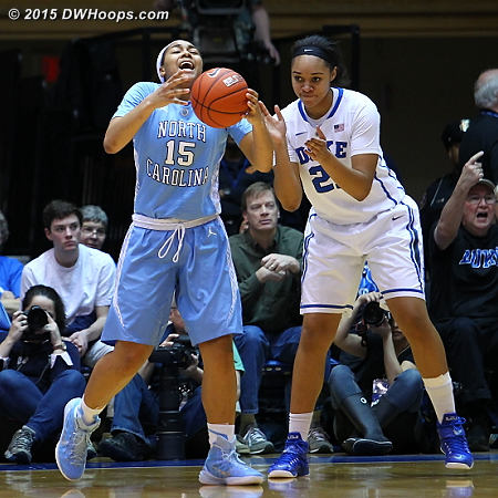 Opportunity lost  - Duke Tags: #21 Kendall McCravey-Cooper - UNC Players: #15 Allisha Gray