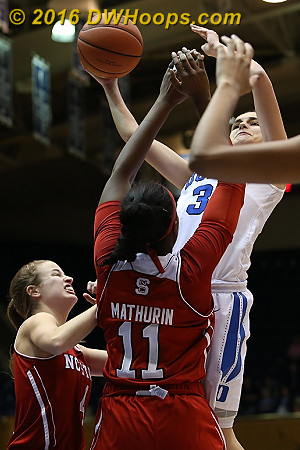 Mathurin draws the charge from Salvadores  - Duke Tags: #3 Angela Salvadores - NCSU Players: #4 Ashley Williams, #11 Jennifer Mathurin